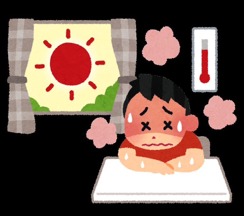 全力学力テスト(夏講9日目)